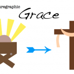 Scripturegraphic: Christmas Grace
