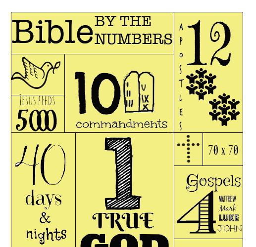 Bible by the Numbers